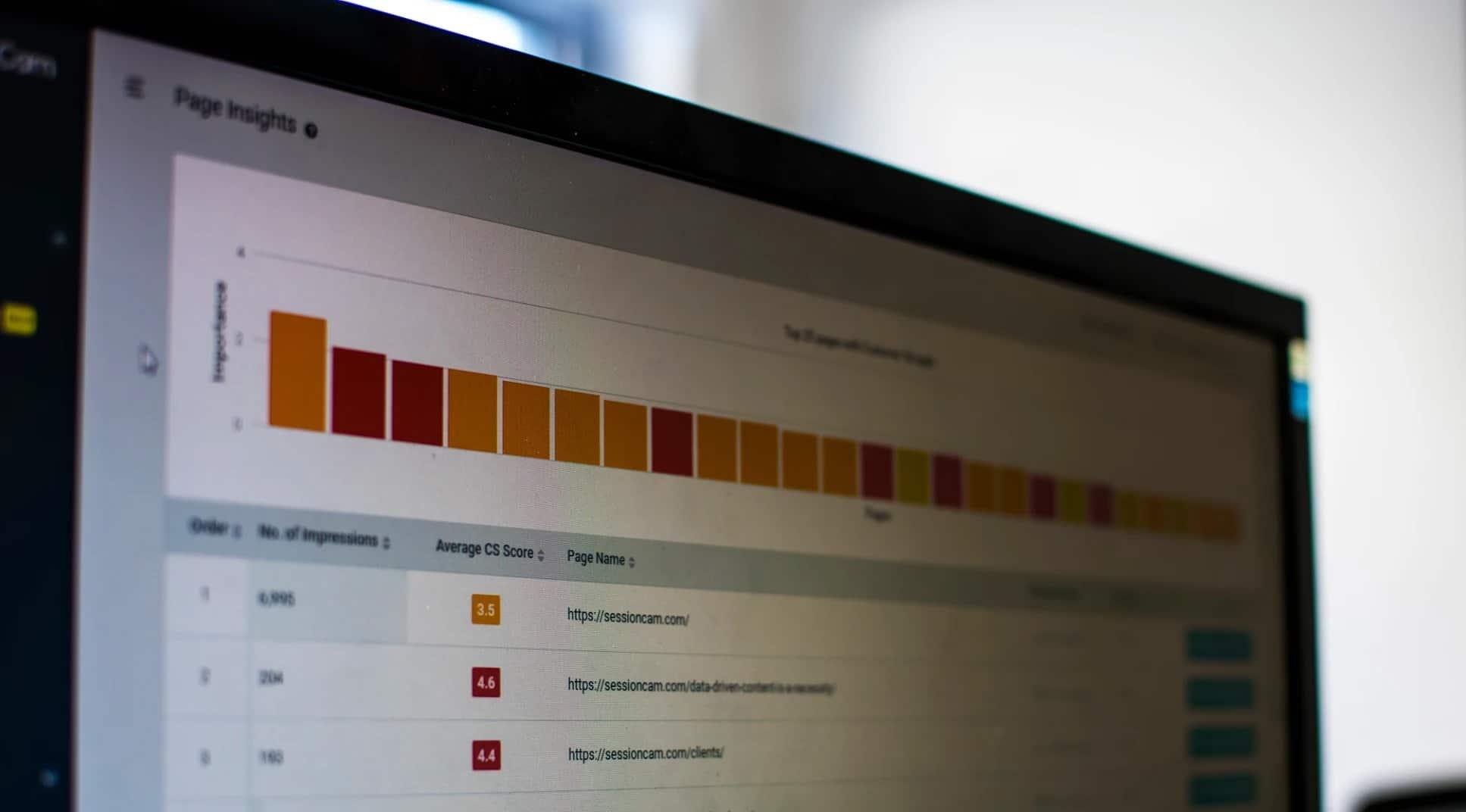 SessionCam's CS Score Now Explores Customer Behavior In More Depth