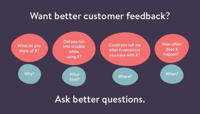 customer analytics - feedback3