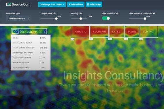 Heatmap Link Analytics