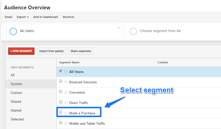 Google Analytics Made a Purchase