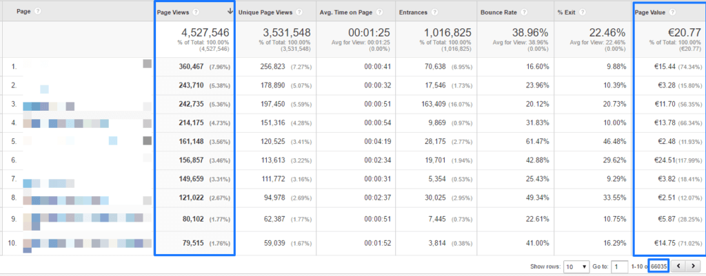 Google Analytics Page Values