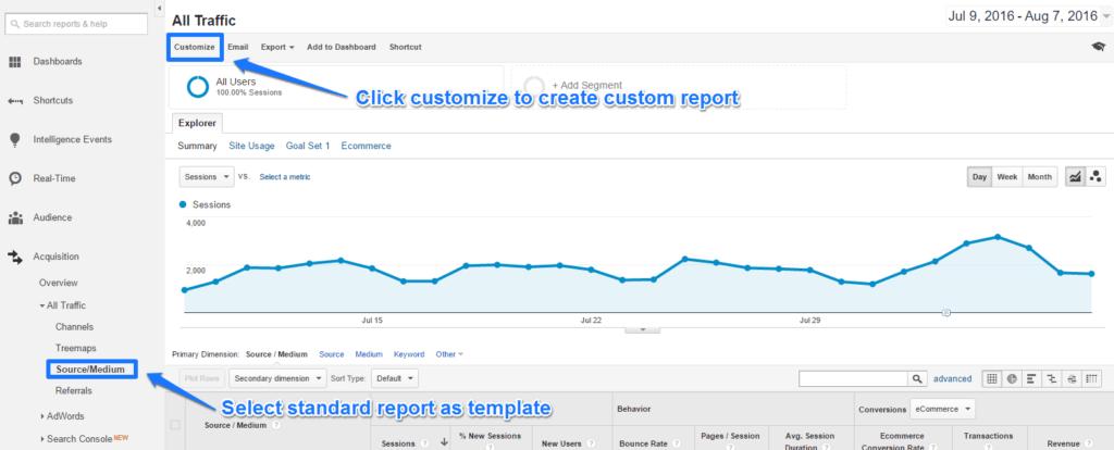 Create Customer Report GA